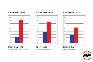 "Aero Exhaust - Aero Exhaust - TurbineXL AT3040XL Performance Muffler 3"" Inlet with 4"" Tip (Medium Sound) - Image 4"